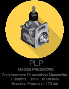prodotti-pompe-plp